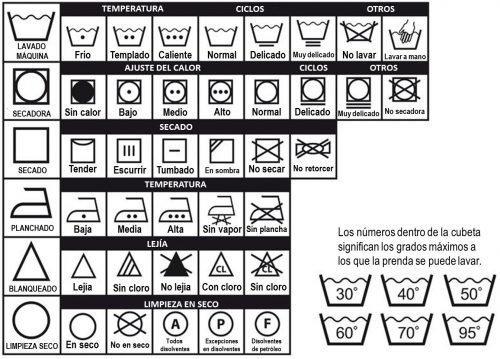 LAVANDERIA-AUTOSERVICIO-LEGANES-SIMBOLOS-LAVADO